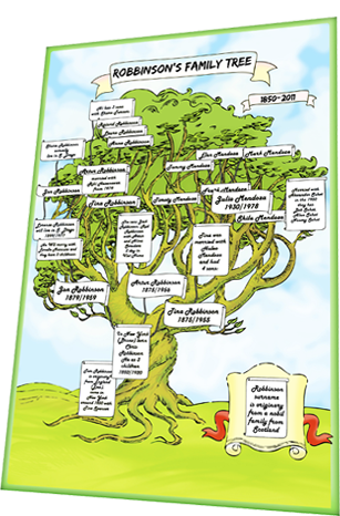 ancestry genealogy build self made trees ancestry tree ancestry